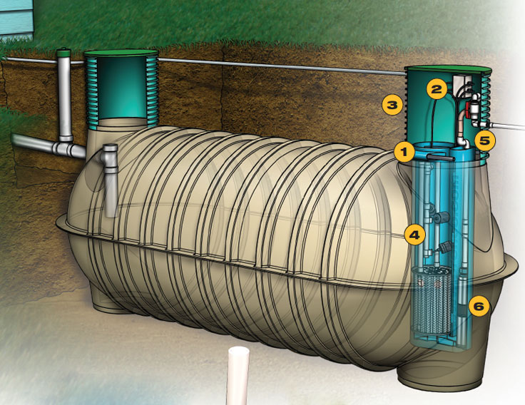South Carolina Septic Tank Regulations